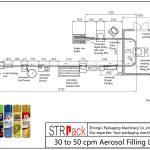 Línea de llenado de aerosol de 30 a 50 cpm
