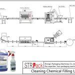 Línea de llenado de químicos para limpieza automática