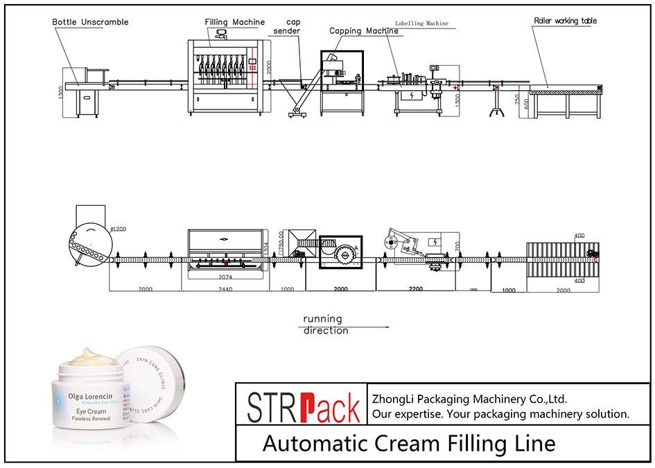 Línea automática de llenado de crema