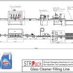 Línea de llenado automático de limpiacristales