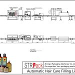 Línea de llenado automático para el cuidado del cabello