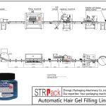 Línea automática de llenado de gel para el cabello