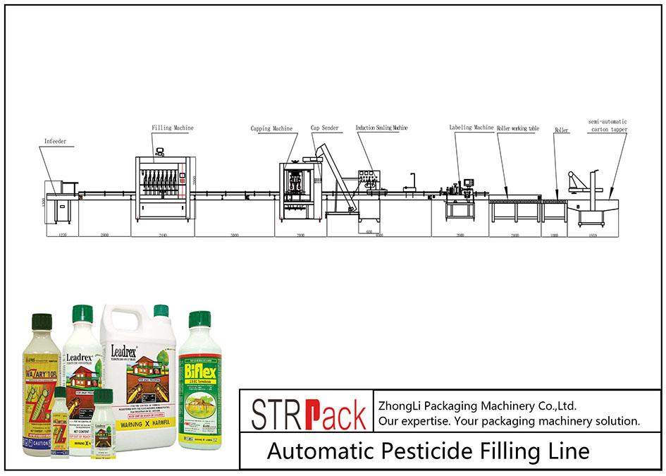 Línea automática de llenado de pesticidas