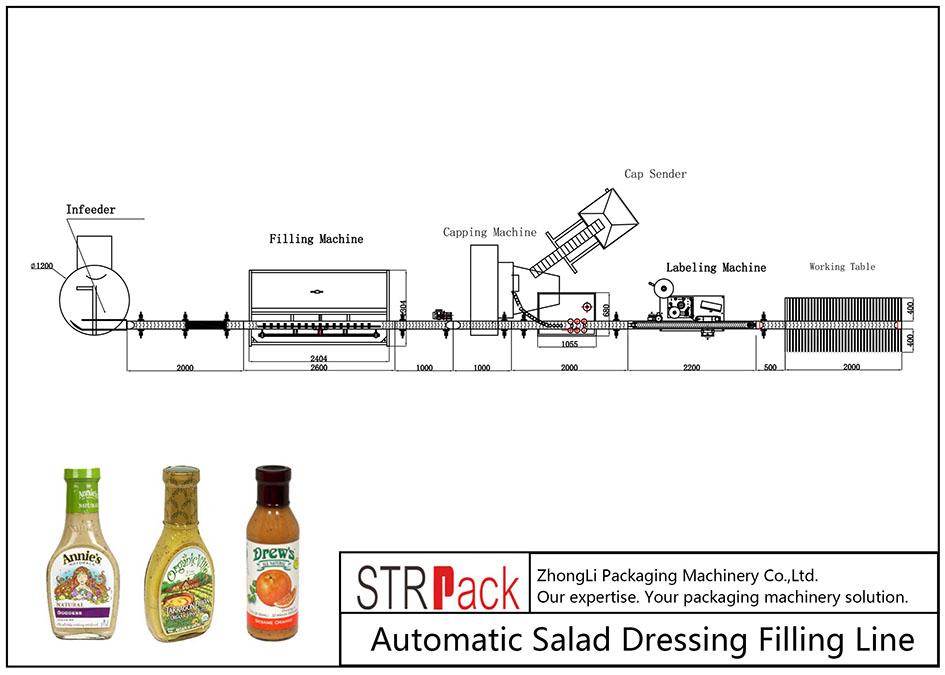Línea de llenado automático de aderezos para ensaladas