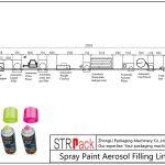 Línea de llenado automático de aerosol de pintura en aerosol